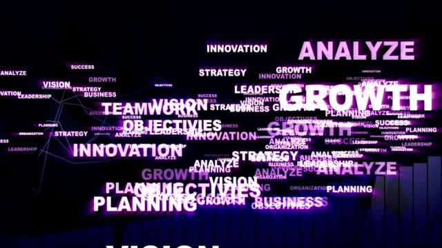 Business Keywords Texts, Explosion, Animation, video