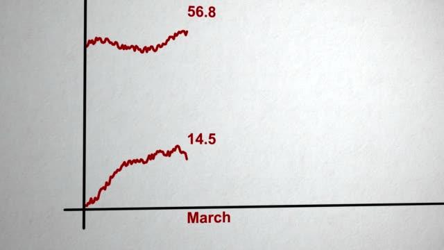 Business line chart diagram video