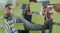 Business people and sticky note on glass wall video