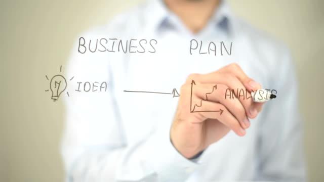 Business Plan Concept,  Man writing on transparent screen video