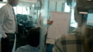 Business presentation to colleagues in office video