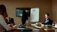 Business report at the meeting. video