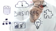 Business strategy. We draw a marker. video