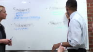 Business Team Brainstorming - MCU video