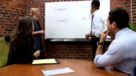 Business Team Brainstorming - WS video