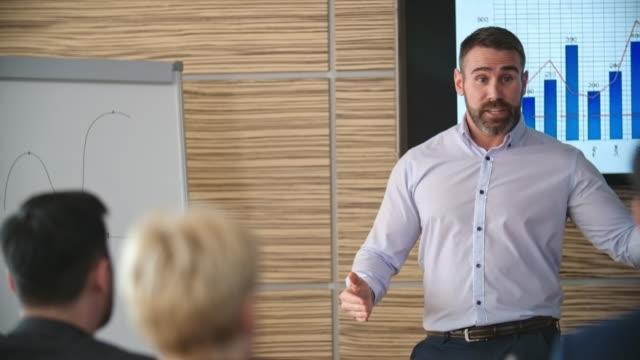 Business Training video