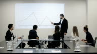 Businessman explaining bar chart to colleagues in a conference room video