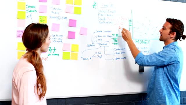 Businessman explaining on whiteboard video