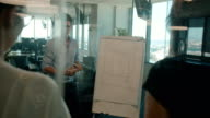 Businessman showing status of project on flipchart video