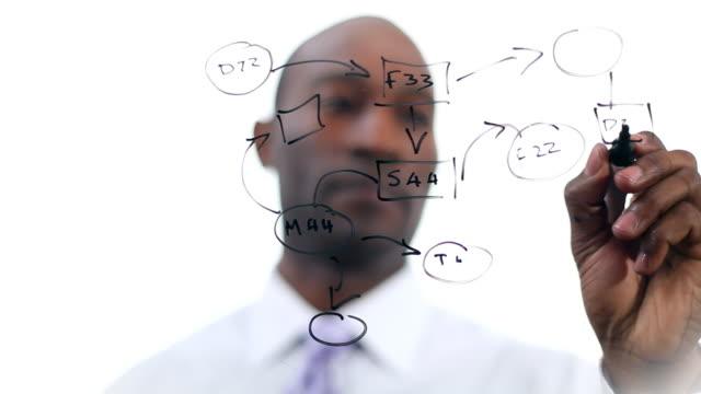 Businessman writing flow chart on glass video