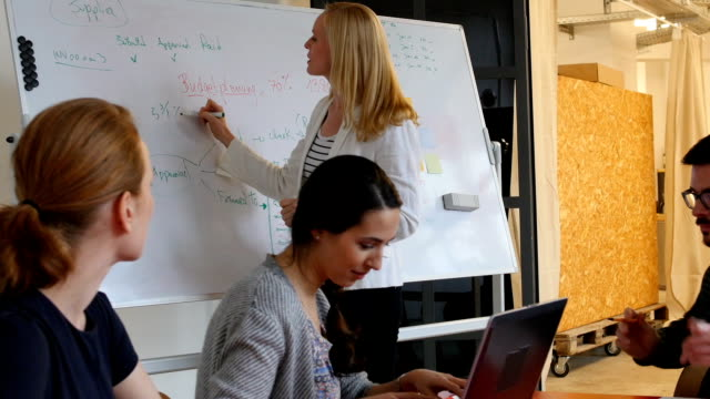 Businesswoman giving presentation in board room video