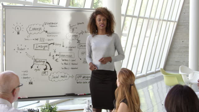 Businesswoman Leads Brainstorming Session Shot On R3D video