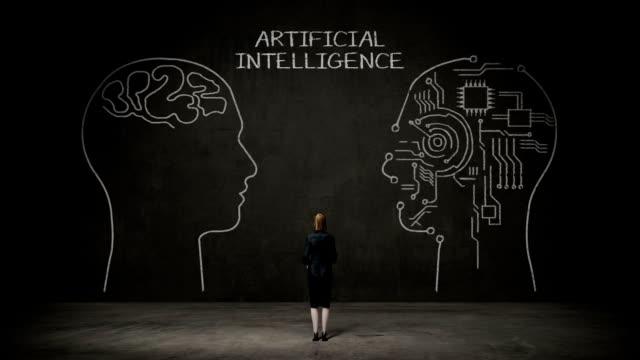 Businesswoman standing wall, Handwriting 'Artificial Intelligence' Human head shape. video