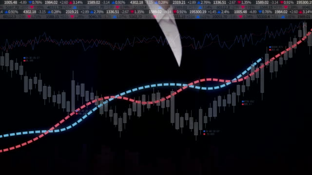 Businesswoman touching various animated Stock Market charts. increase market. video