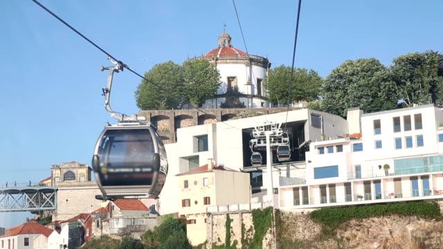 VDO :Cable Car Cabins in Porto, Portugal video