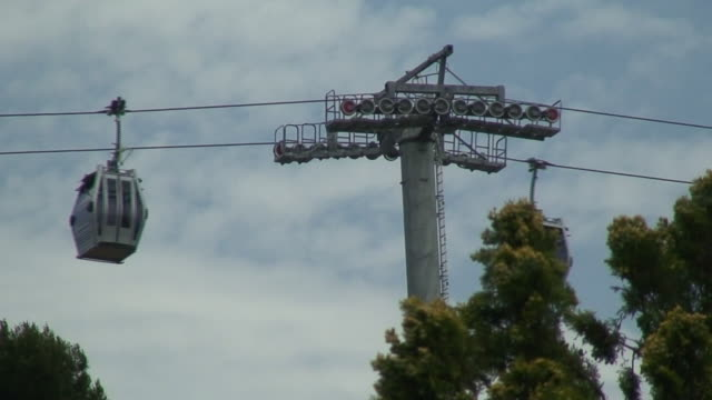 Cable railway video