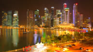 Central Business District in Singapore video