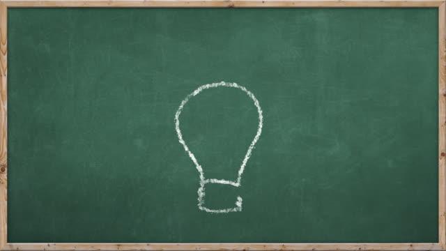 Chalkboard Writing - Idea video