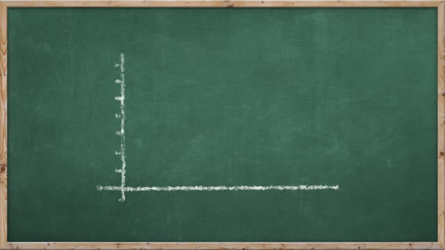 Chalkboard Writing - Upward Chart video