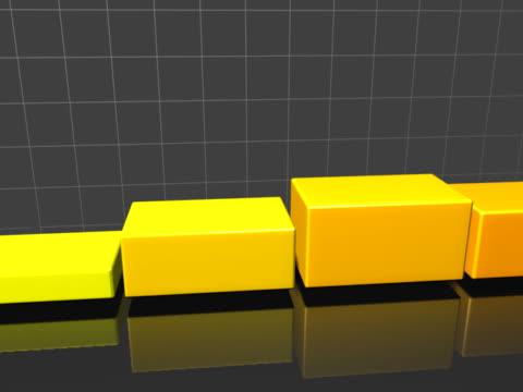 3D Chart video