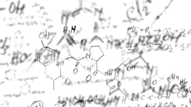 Chemistry equation loop video