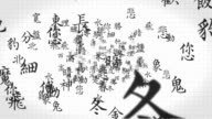 Chinese Calligraphy on white zoom in Loopable full HD video