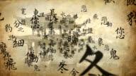 Chinese Calligraphy zoom in Loopable full HD video