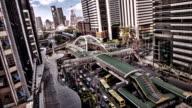Chong Nonsi skywalk video