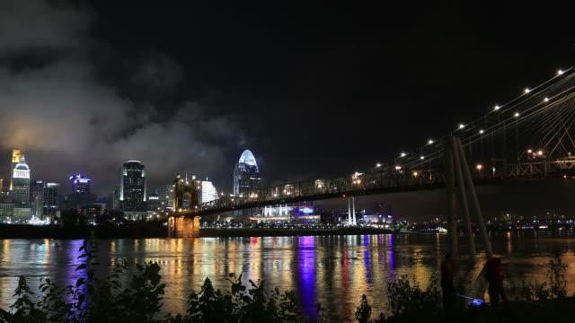 Cincinnati, Ohio video