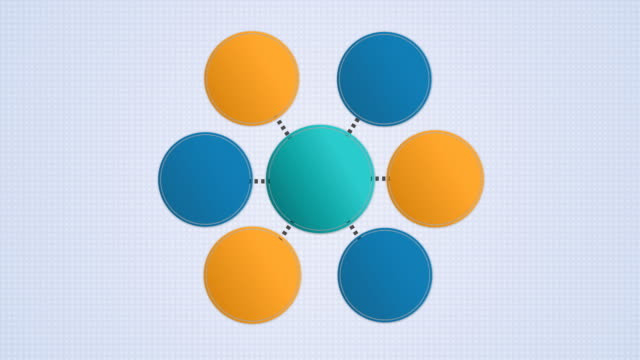 Circle diagram flow chart, 7 circle. video