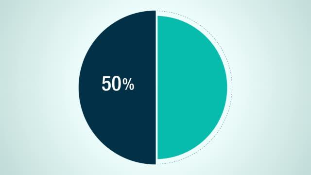 Circle diagram for presentation 50 percent video
