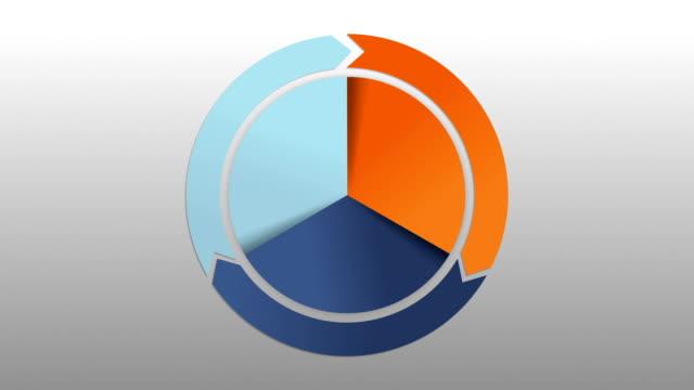 Circle diagram three result chart  five arrow box for presentation. video