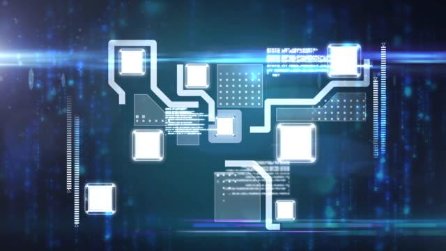 Circuit board interface screen video