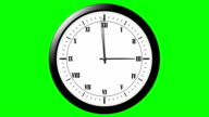 Clock Animation video