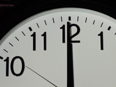 NTSC: Clock strikes twelve video