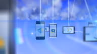 cloud computing smartphone video