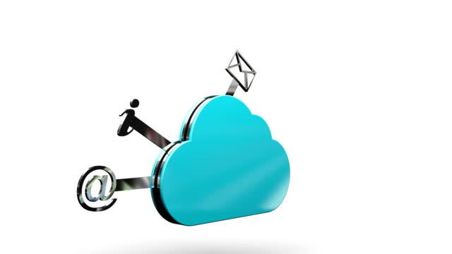 Cloud Computing   Swiss Army Knife video