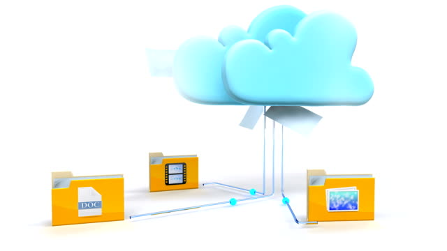 Cloud computing Technology video