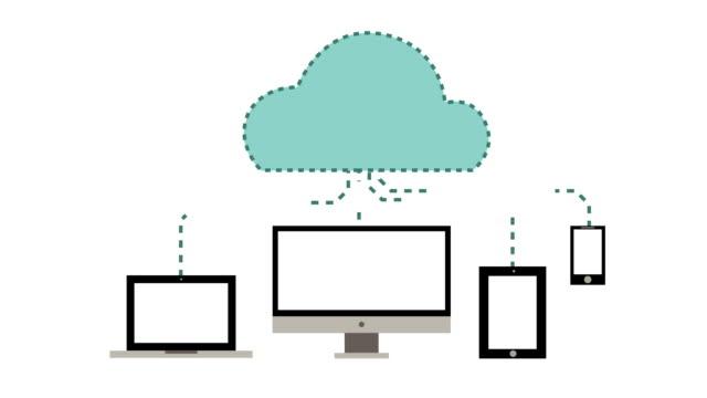 cloud storages video