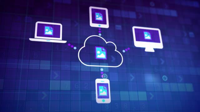 Cloud synchronization video