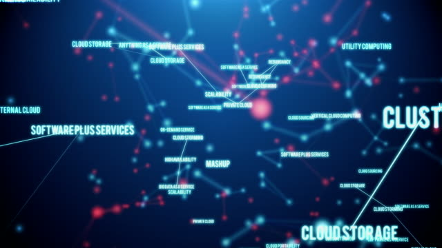 Cloud Terms Plexus video