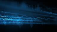 Club Zone - Sound Waves. HDTV. Loop. video