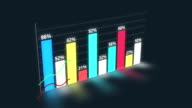 Colorful percentage bar graphs rising and falling on screen, report, statistics video