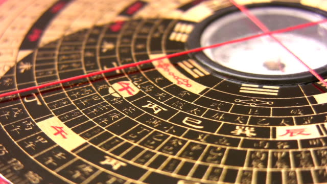 Compass china rotating 2 video