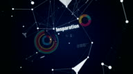 Creative, Innovation, Intelligence, Insparation, Imagination, text animation 'FUTURE' video