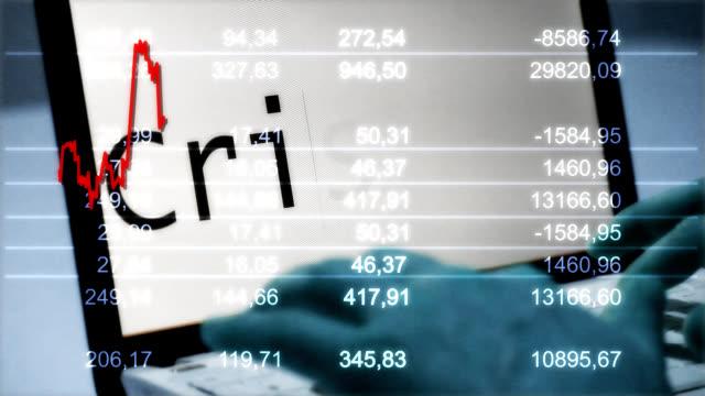 crisis stock chart video