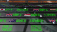 4K currency exchange rates and line graph on LED ticker video