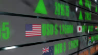 4K currency exchange rates and stock prices on LED ticker video