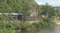 Death Railway video