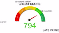 Decreasing Credit Score BG (with dial) video